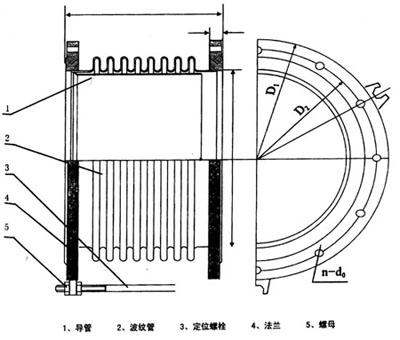 船用波纹peng胀节结构示意图