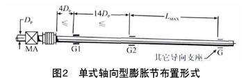单式轴向型peng胀节布zhi形式